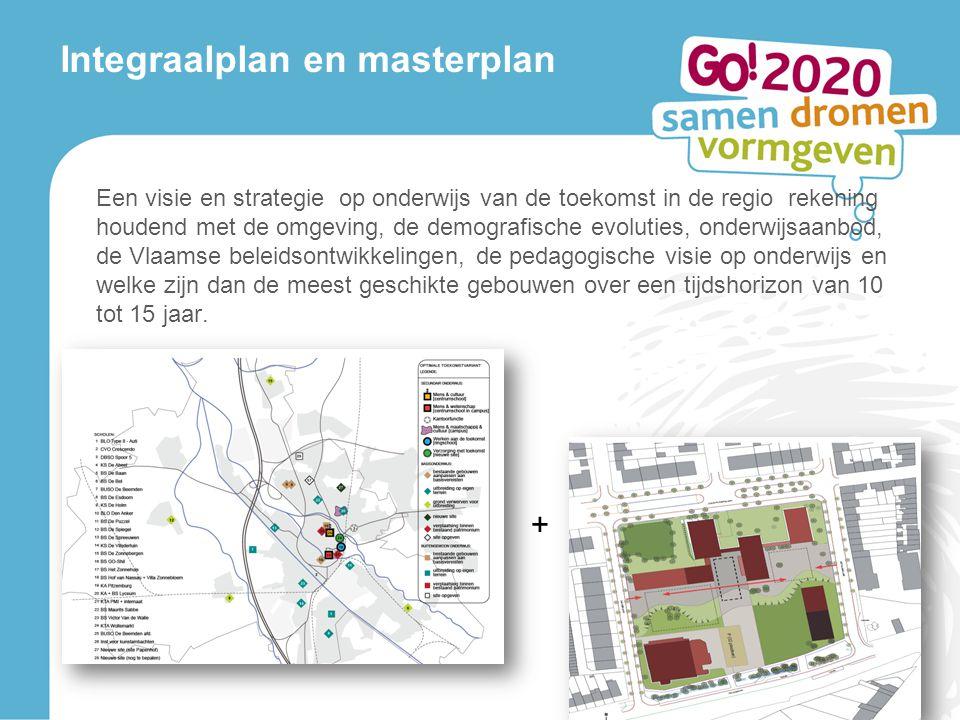 Integraalplan en masterplan
