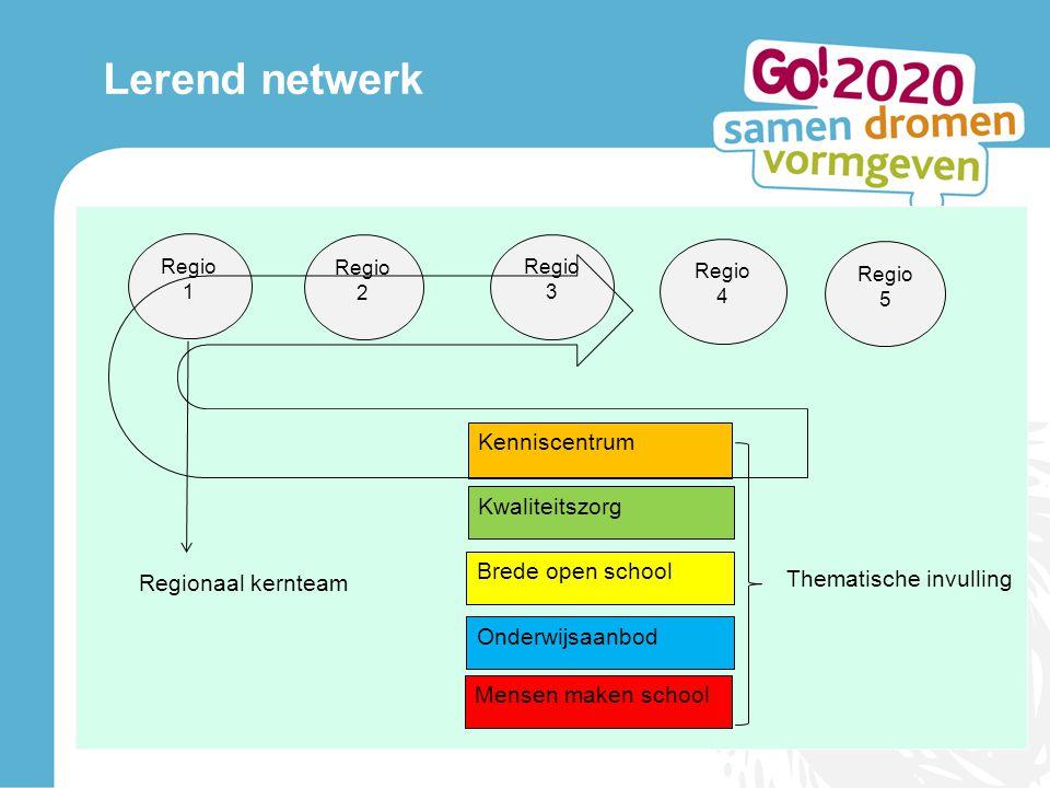 Lerend netwerk Kenniscentrum Kwaliteitszorg Brede open school