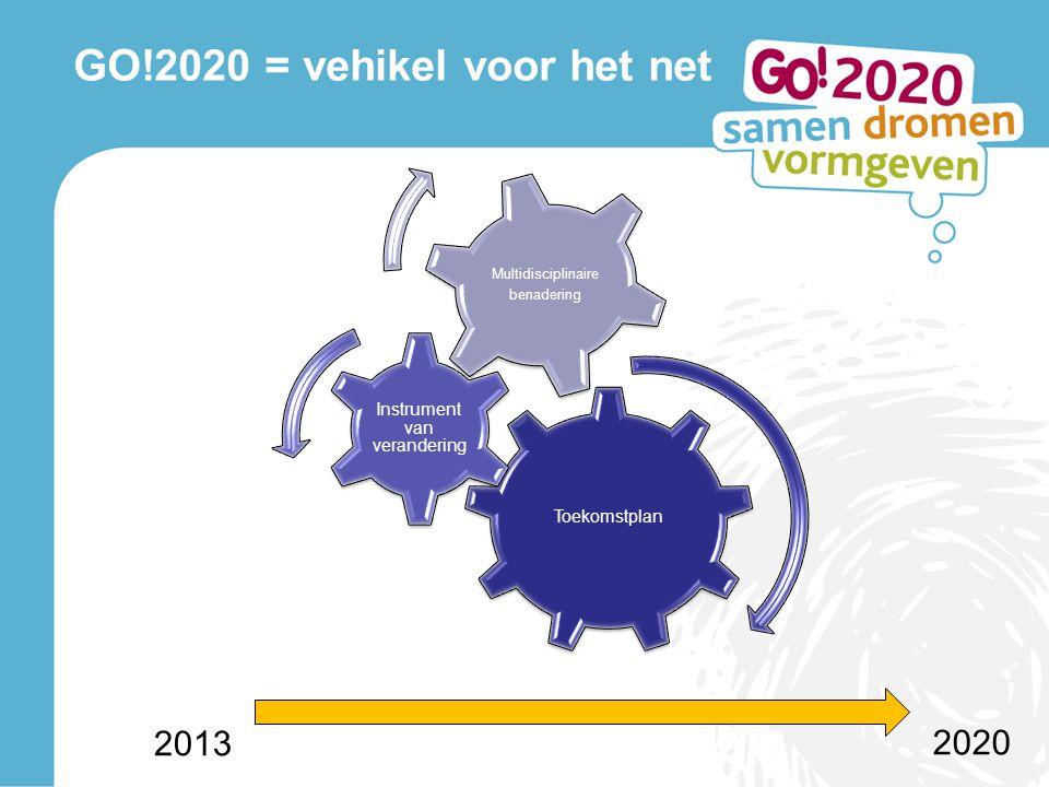 GO!2020 = vehikel voor het net