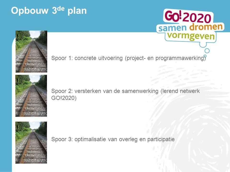 Opbouw 3de plan Spoor 1: concrete uitvoering (project- en programmawerking) Spoor 2: versterken van de samenwerking (lerend netwerk GO!2020)