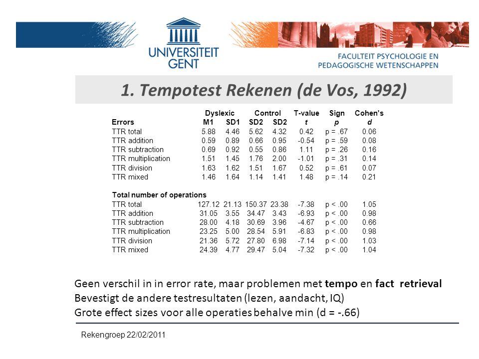 1. Tempotest Rekenen (de Vos, 1992)