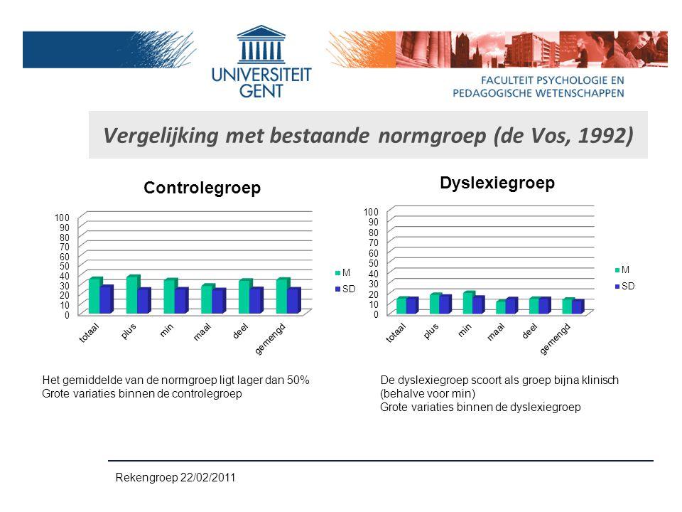 Vergelijking met bestaande normgroep (de Vos, 1992)