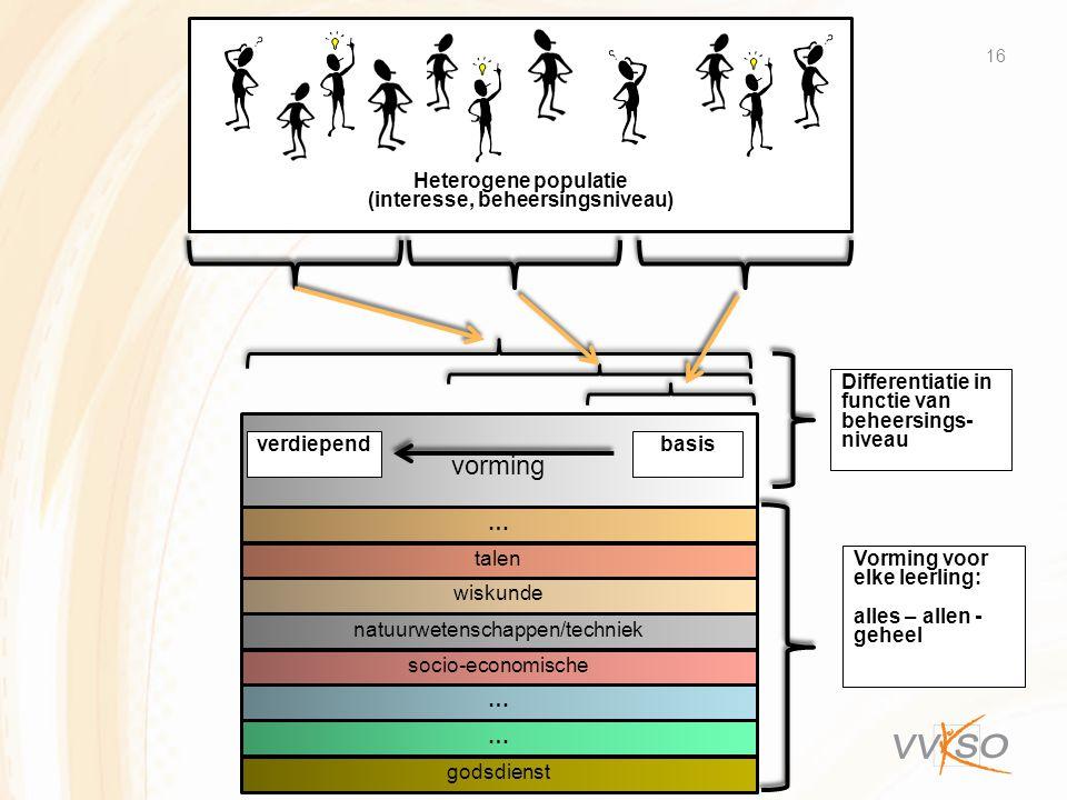 vorming Heterogene populatie (interesse, beheersingsniveau)