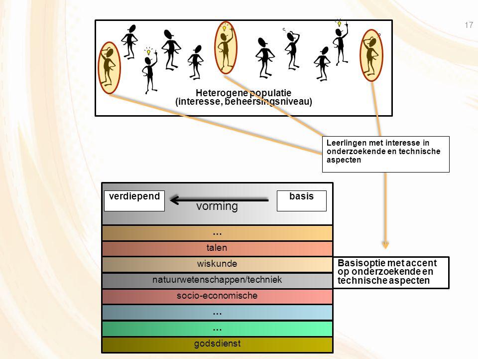 vorming Heterogene populatie (interesse, beheersingsniveau) verdiepend