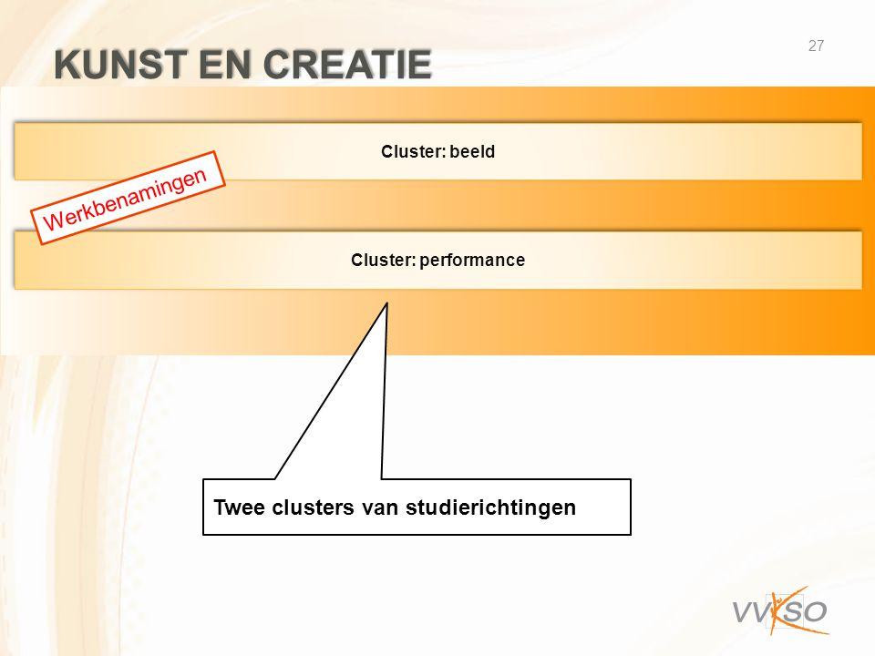 Kunst en creatie Werkbenamingen Twee clusters van studierichtingen