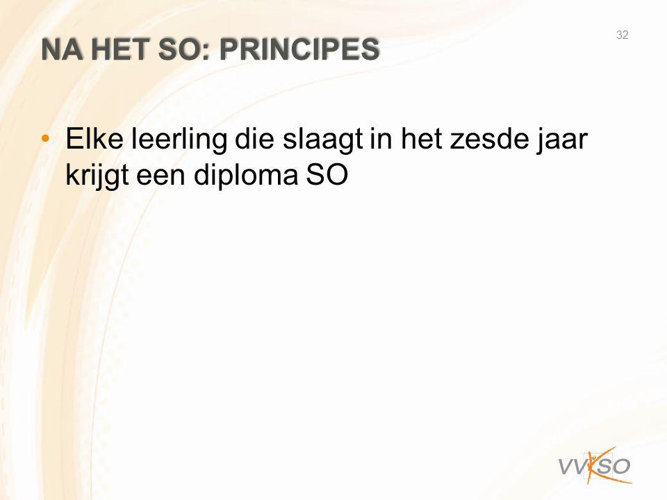 Na het so: principes Elke leerling die slaagt in het zesde jaar krijgt een diploma SO