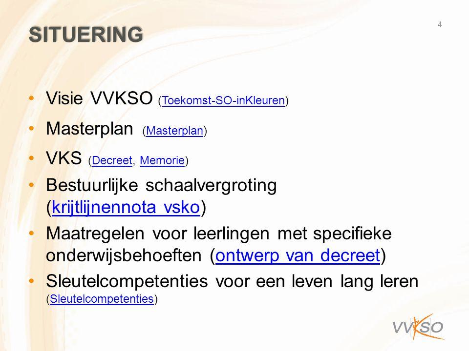 SITUERING Visie VVKSO (Toekomst-SO-inKleuren) Masterplan (Masterplan)