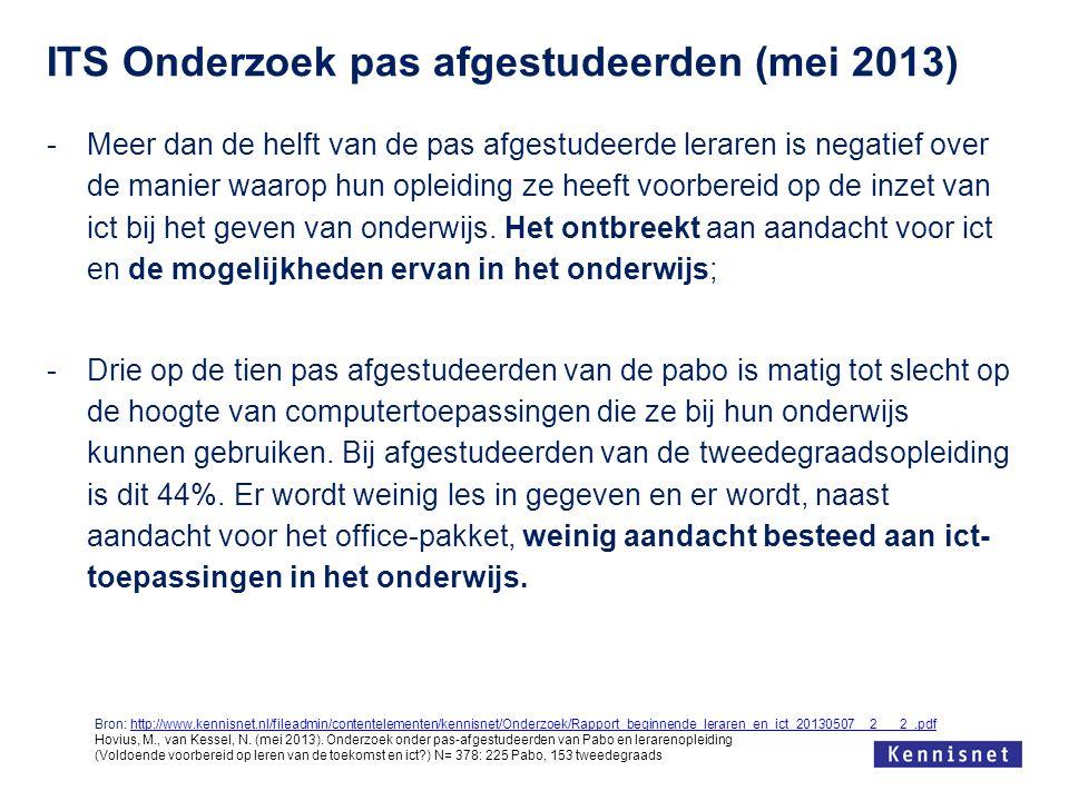 ITS Onderzoek pas afgestudeerden (mei 2013)