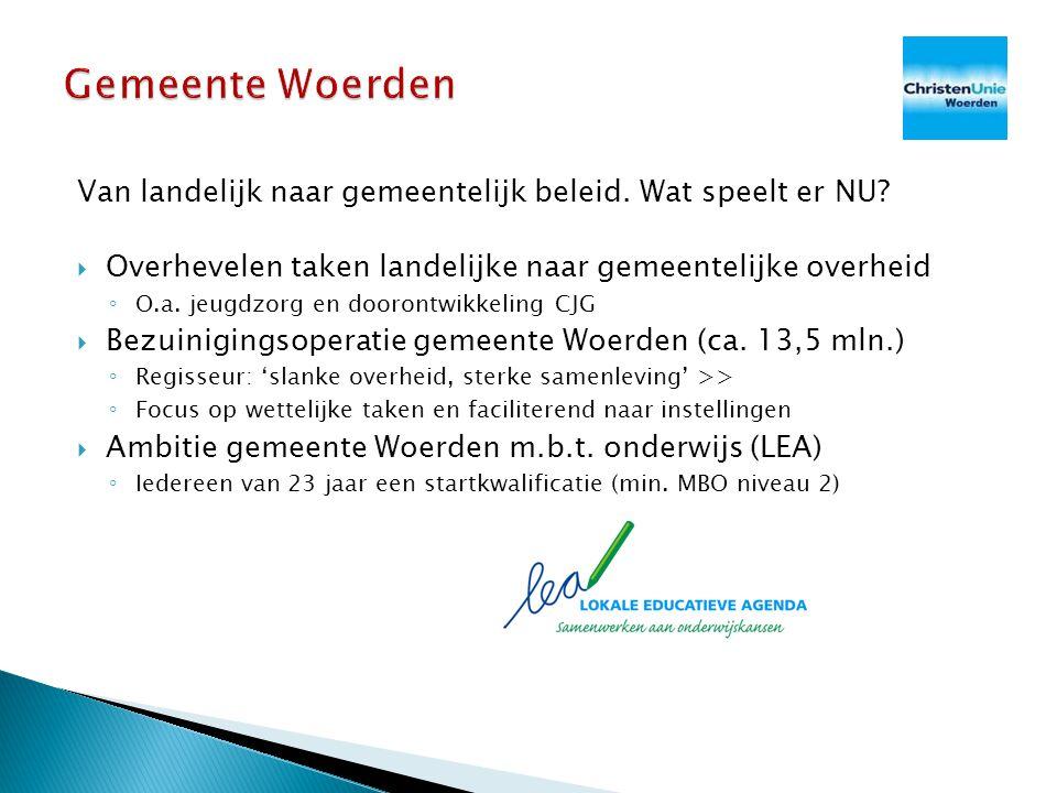 Gemeente Woerden Van landelijk naar gemeentelijk beleid. Wat speelt er NU Overhevelen taken landelijke naar gemeentelijke overheid.