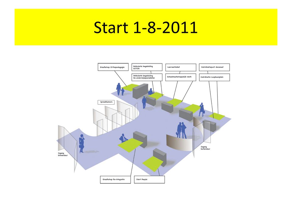 Start 1-8-2011