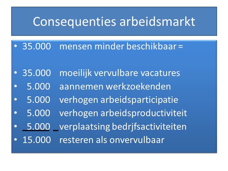 Consequenties arbeidsmarkt