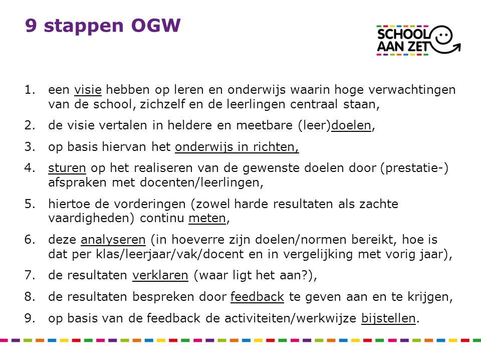 9 stappen OGW een visie hebben op leren en onderwijs waarin hoge verwachtingen van de school, zichzelf en de leerlingen centraal staan,