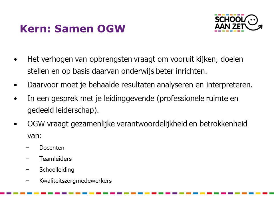 Kern: Samen OGW Het verhogen van opbrengsten vraagt om vooruit kijken, doelen stellen en op basis daarvan onderwijs beter inrichten.