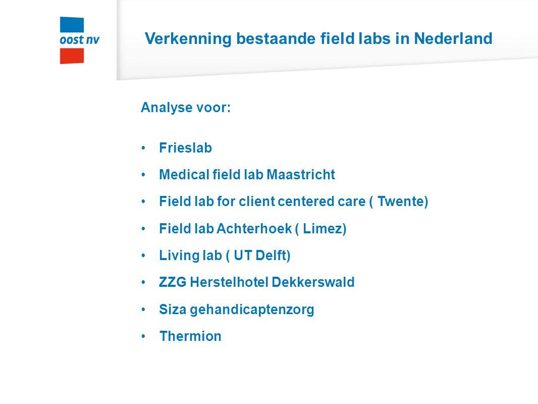 Verkenning bestaande field labs in Nederland