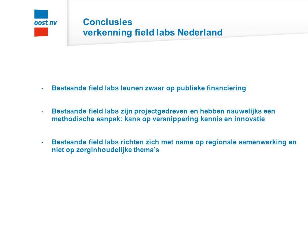 Conclusies verkenning field labs Nederland