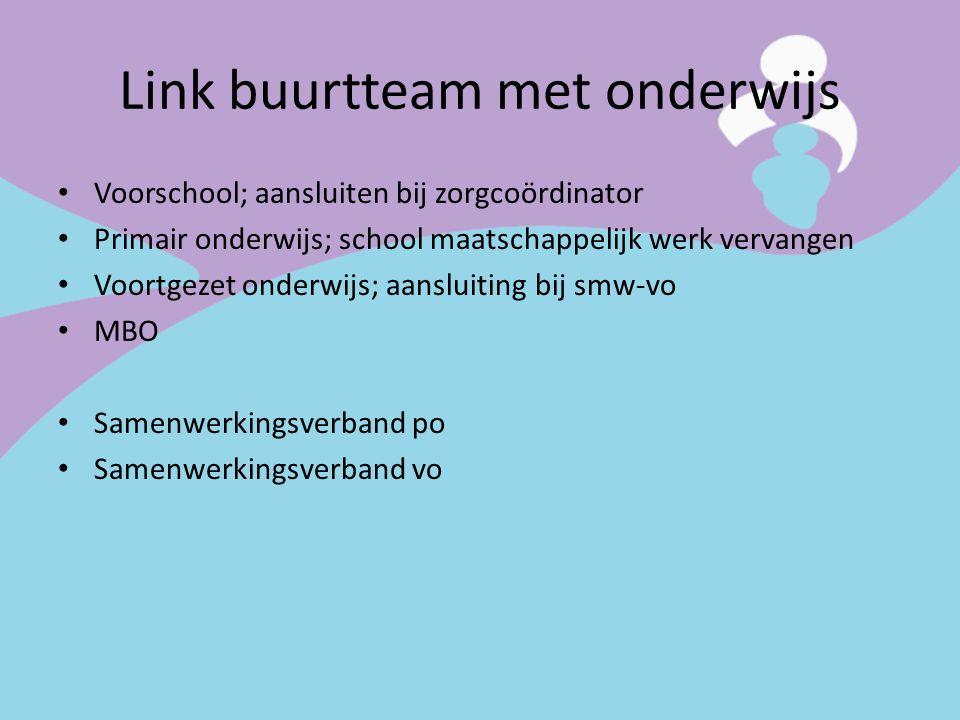 Link buurtteam met onderwijs
