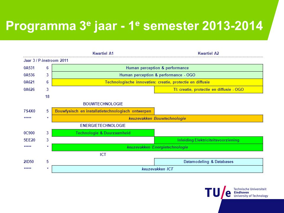 Programma 3e jaar - 1e semester 2013-2014
