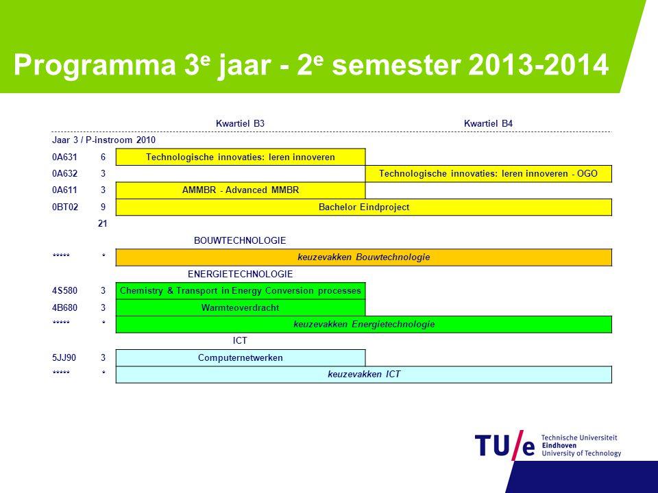 Programma 3e jaar - 2e semester 2013-2014