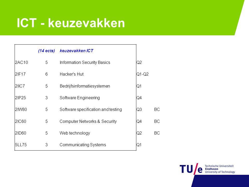 ICT - keuzevakken (14 ects) keuzevakken ICT 2AC10 5