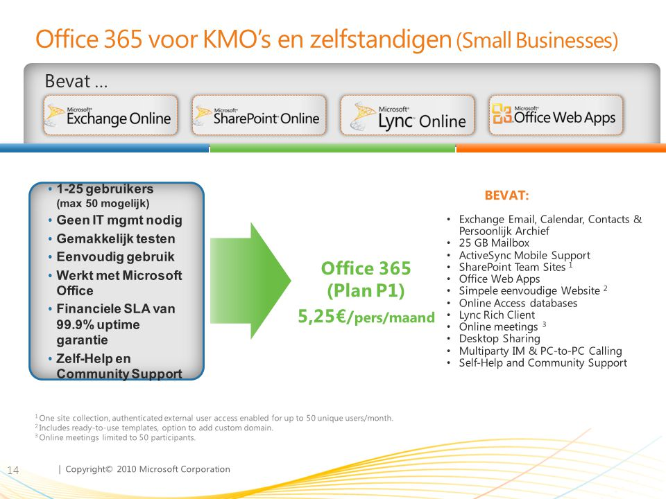 Office 365 voor KMO's en zelfstandigen (Small Businesses)