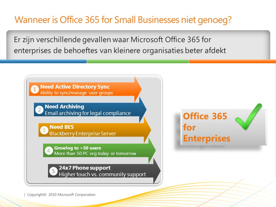 Wanneer is Office 365 for Small Businesses niet genoeg