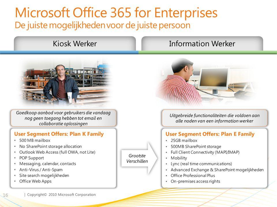 Microsoft Office 365 for Enterprises De juiste mogelijkheden voor de juiste persoon