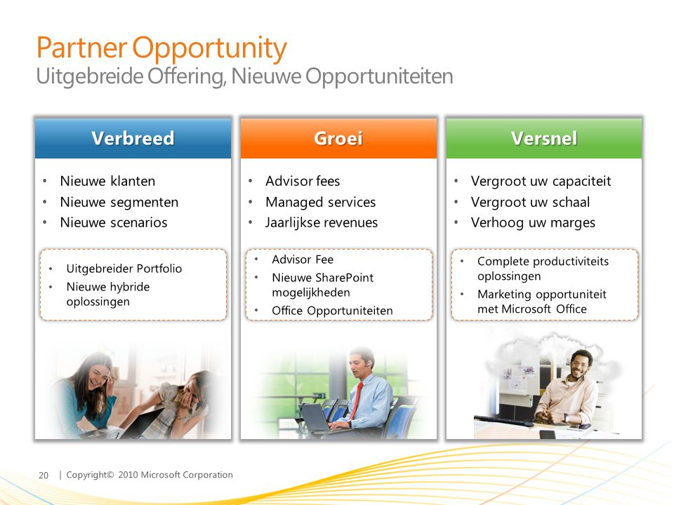 Partner Opportunity Uitgebreide Offering, Nieuwe Opportuniteiten