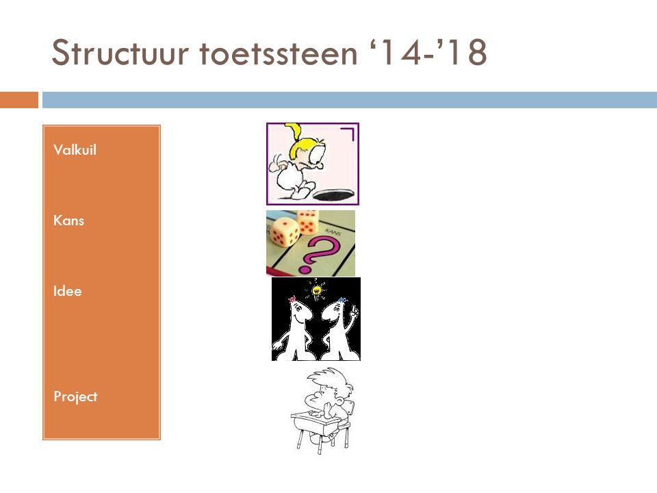 Structuur toetssteen '14-'18