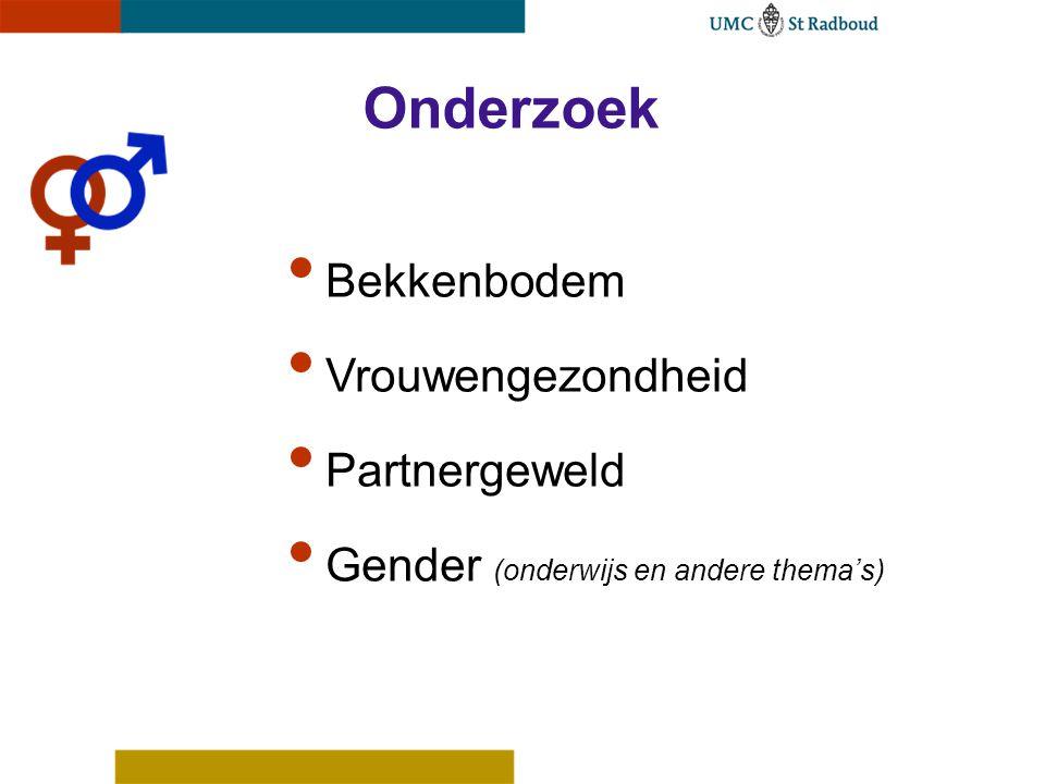 Onderzoek Bekkenbodem Vrouwengezondheid Partnergeweld