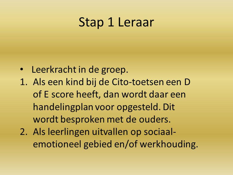Stap 1 Leraar Leerkracht in de groep.