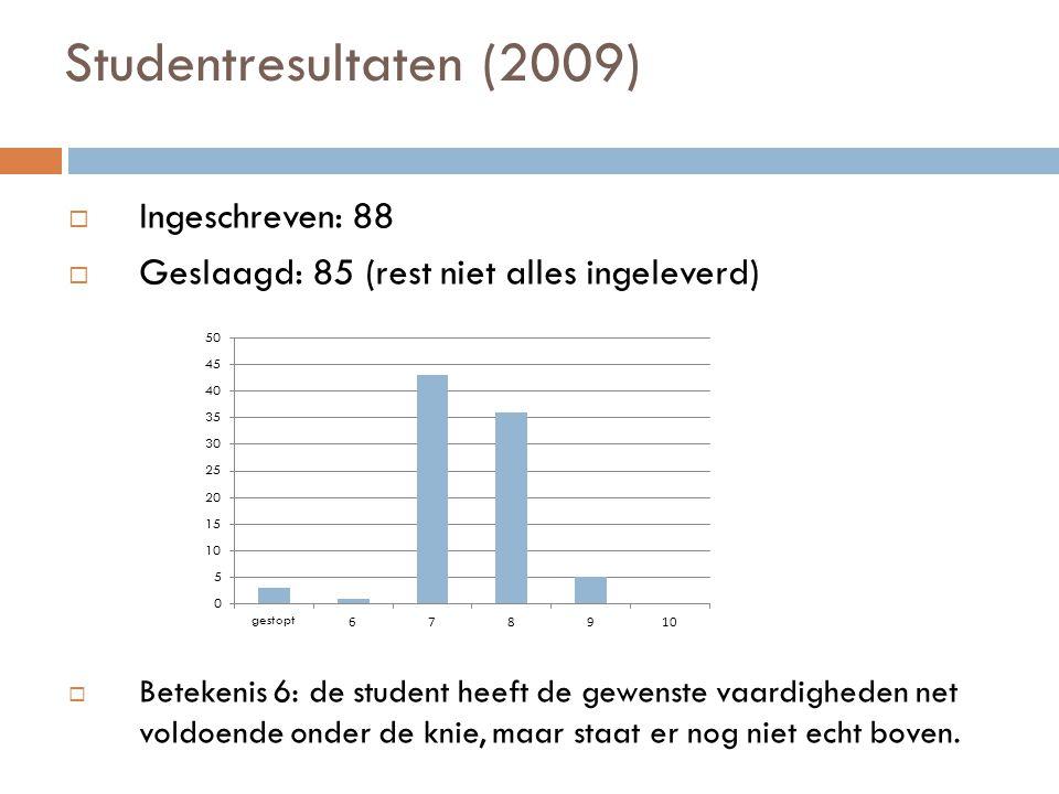 Studentresultaten (2009) Ingeschreven: 88