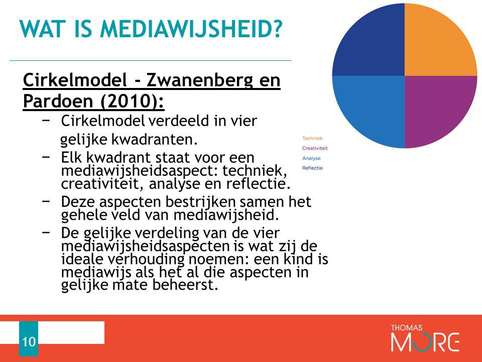 Wat is mediawijsheid Cirkelmodel - Zwanenberg en Pardoen (2010):