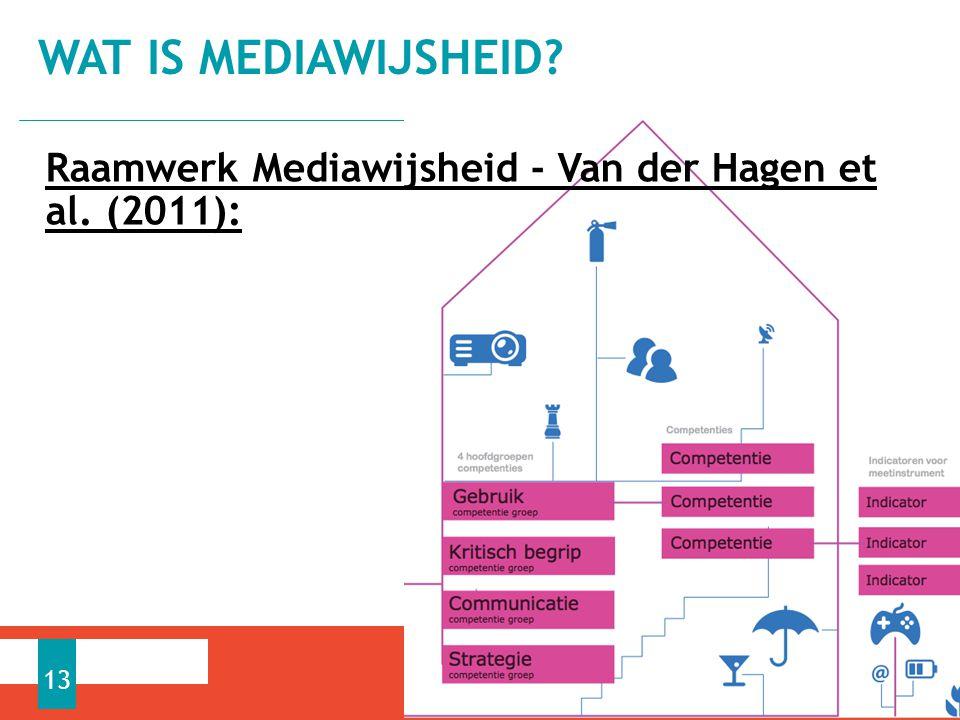Wat is mediawijsheid Raamwerk Mediawijsheid - Van der Hagen et al. (2011):