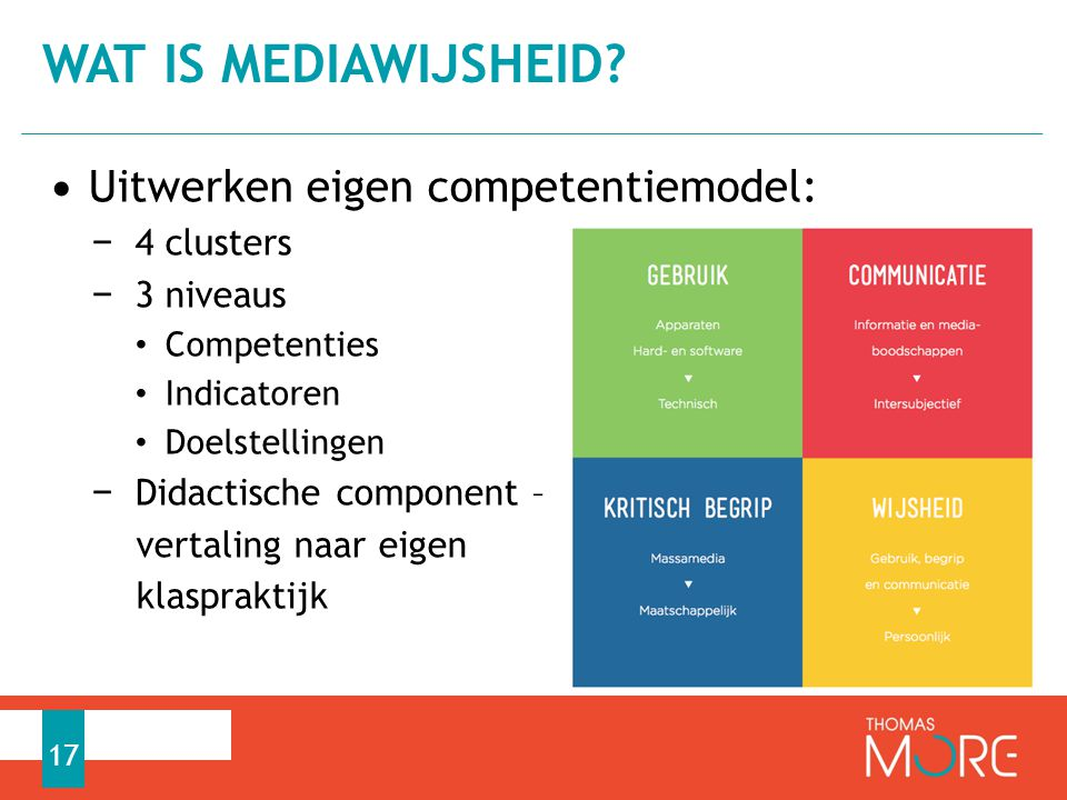 Wat is mediawijsheid Uitwerken eigen competentiemodel: 4 clusters
