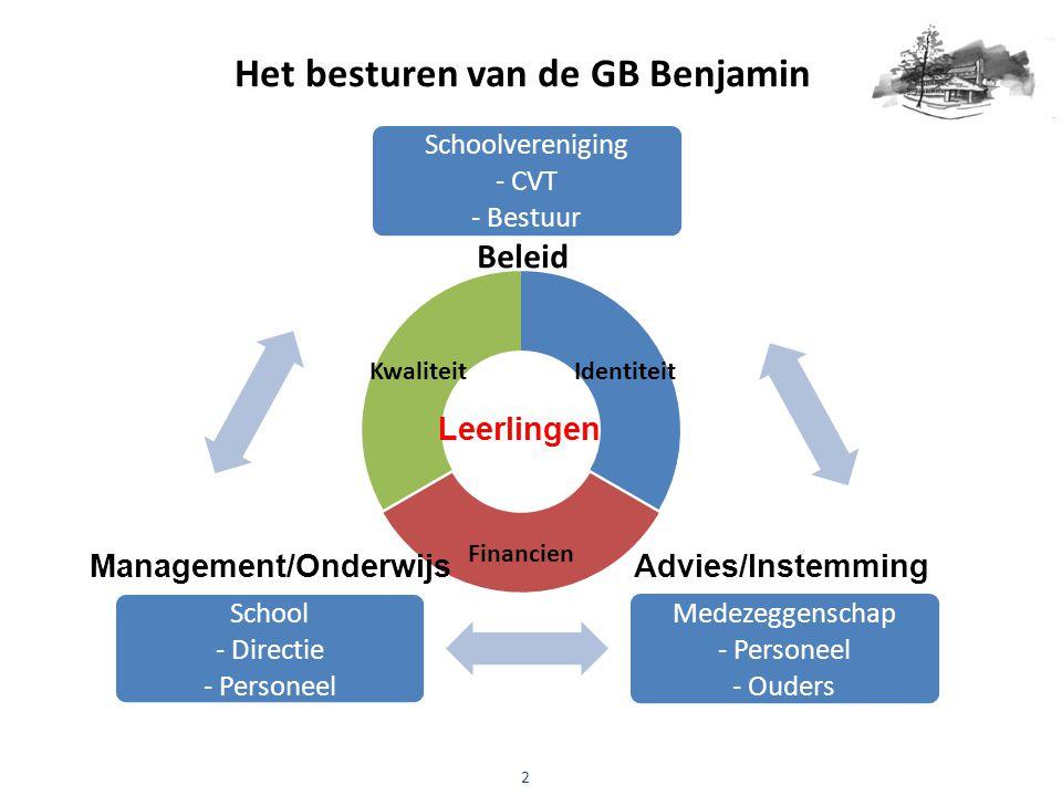 Het besturen van de GB Benjamin
