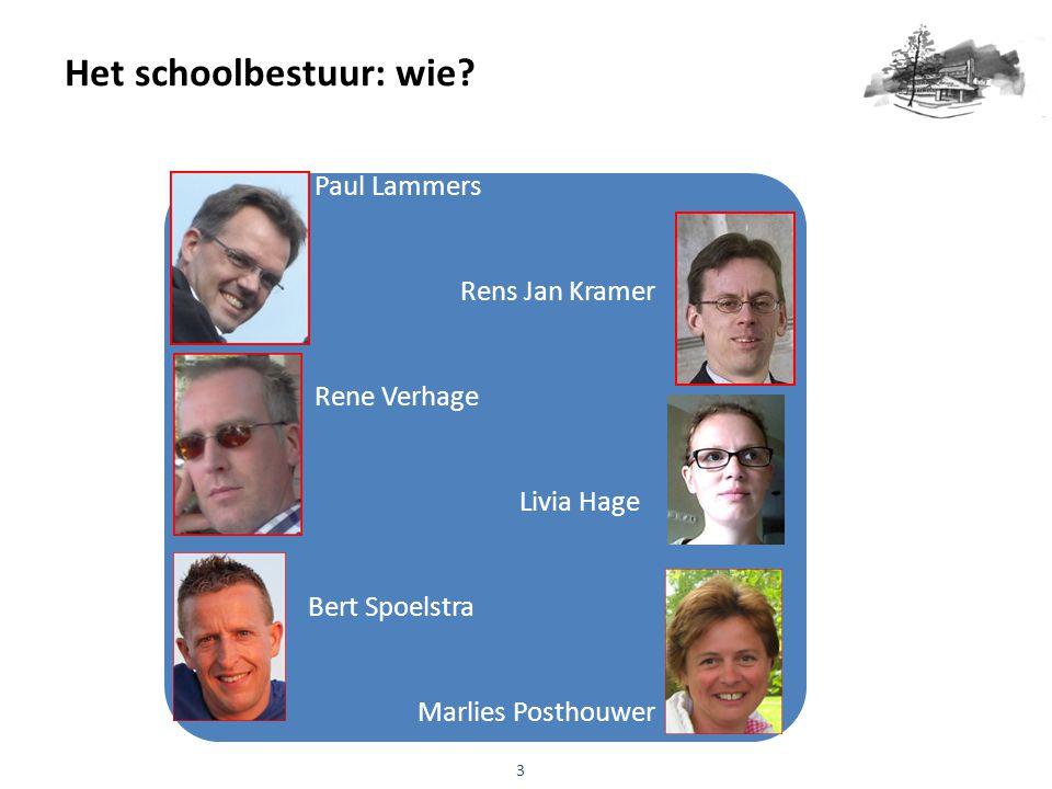 Het schoolbestuur: wie