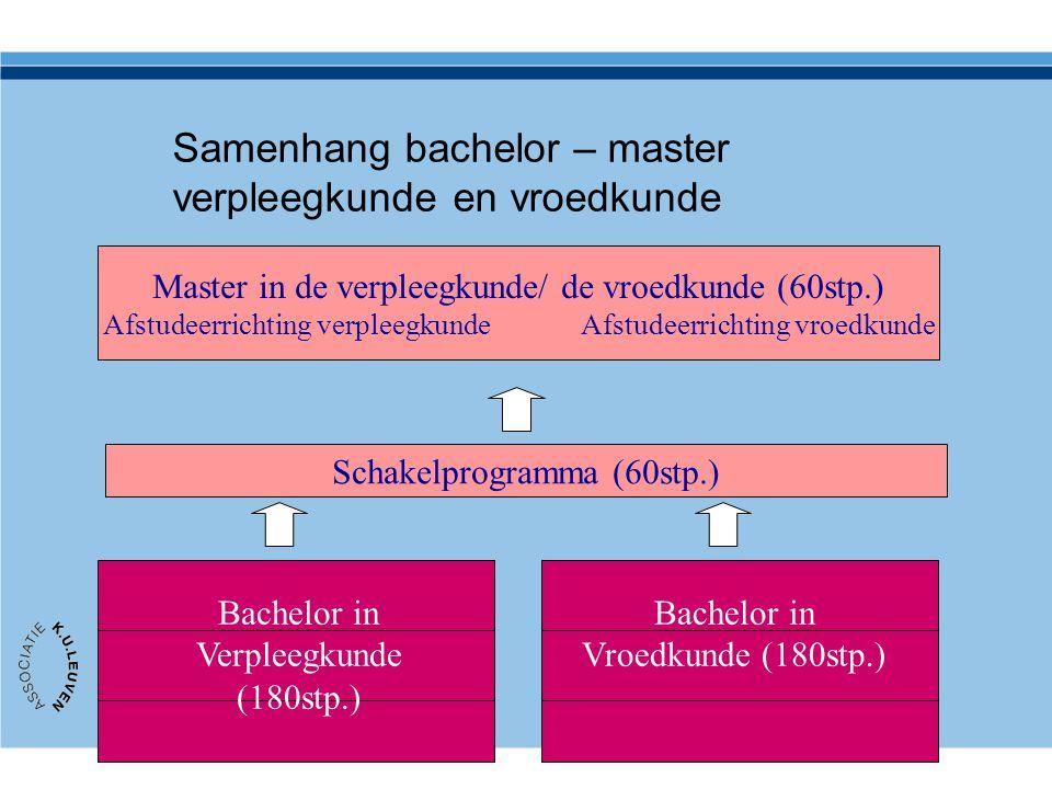 Samenhang bachelor – master verpleegkunde en vroedkunde
