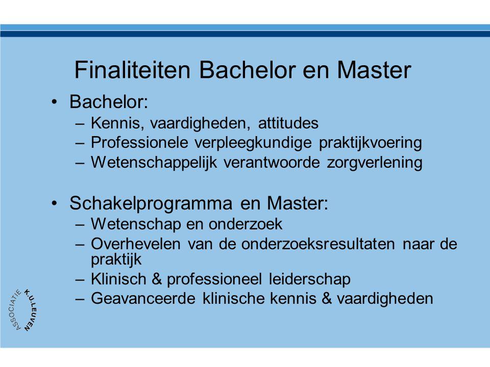 Finaliteiten Bachelor en Master