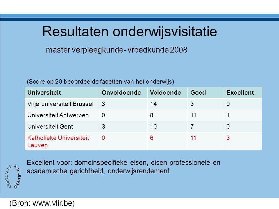 Resultaten onderwijsvisitatie master verpleegkunde- vroedkunde 2008