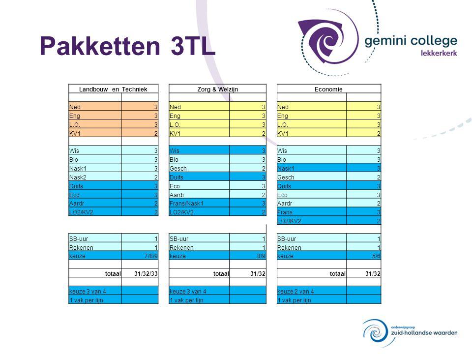 Pakketten 3TL Landbouw en Techniek Zorg & Welzijn Economie Ned 3 Eng
