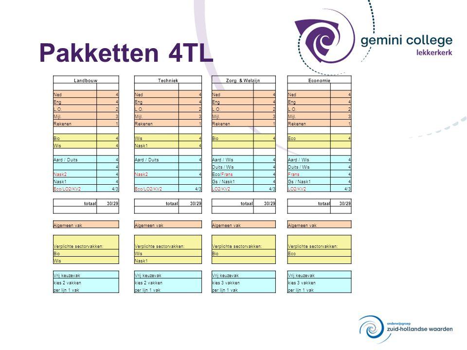 Pakketten 4TL Landbouw Techniek Zorg & Welzijn Economie Ned 4 Eng L.O.