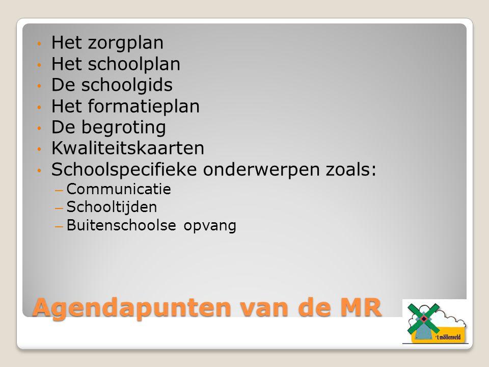 Agendapunten van de MR Het zorgplan Het schoolplan De schoolgids