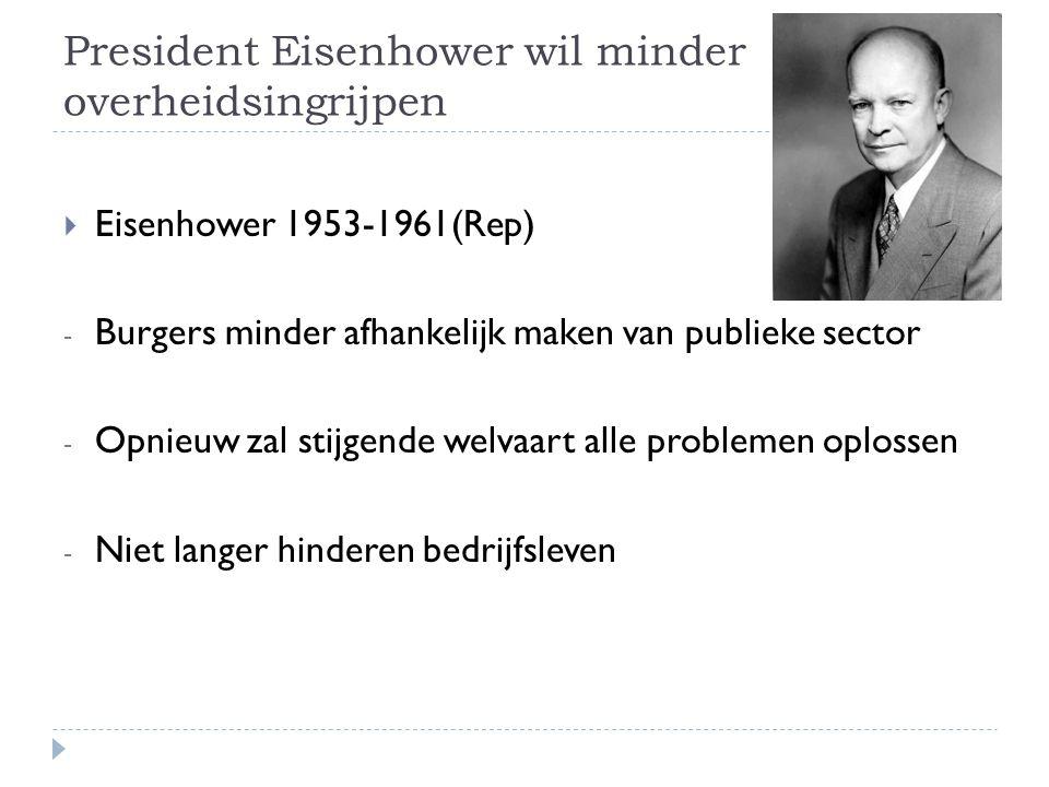 President Eisenhower wil minder overheidsingrijpen