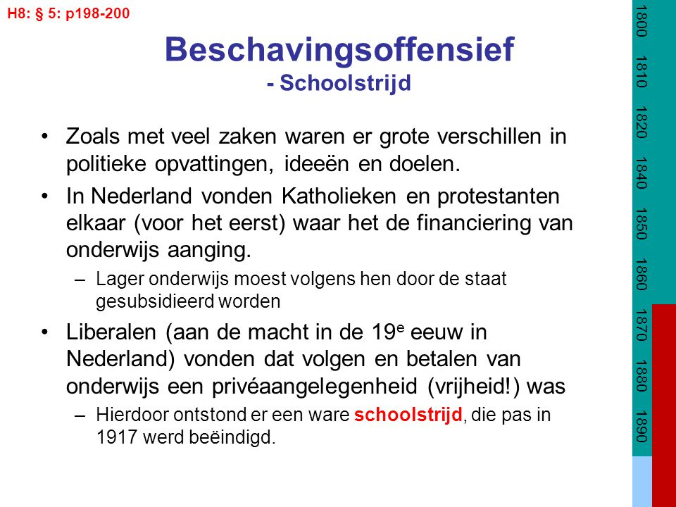 Beschavingsoffensief - Schoolstrijd