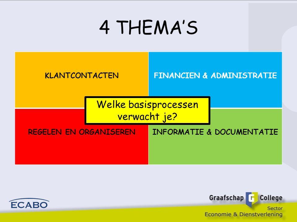 4 THEMA'S Welke basisprocessen verwacht je KLANTCONTACTEN