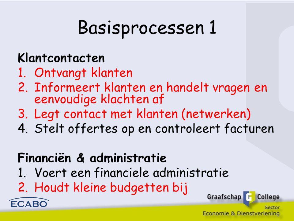 Basisprocessen 1 Klantcontacten Ontvangt klanten