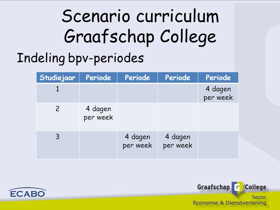 Scenario curriculum Graafschap College