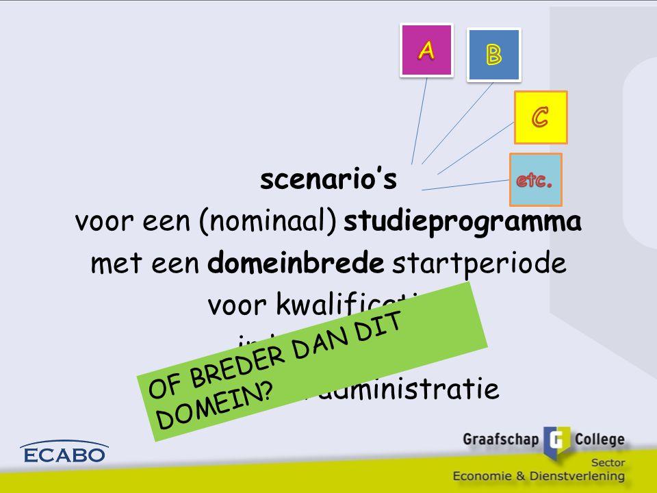 A B. C. scenario's voor een (nominaal) studieprogramma met een domeinbrede startperiode voor kwalificaties in het domein economie & administratie