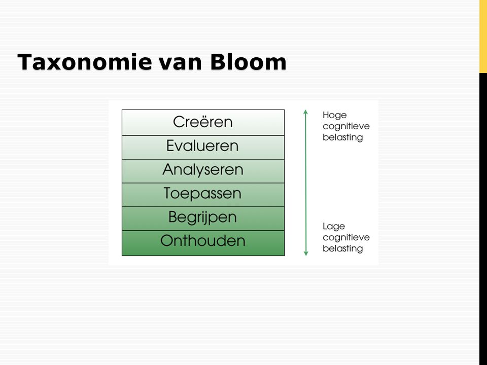 Taxonomie van Bloom