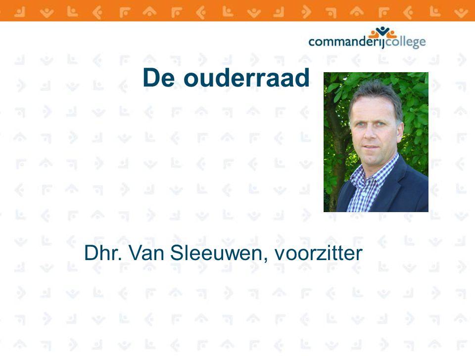 Dhr. Van Sleeuwen, voorzitter